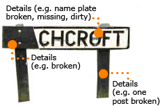 Streetname plate
